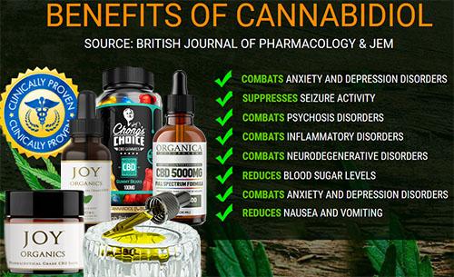 Benefits of Cannabidiol